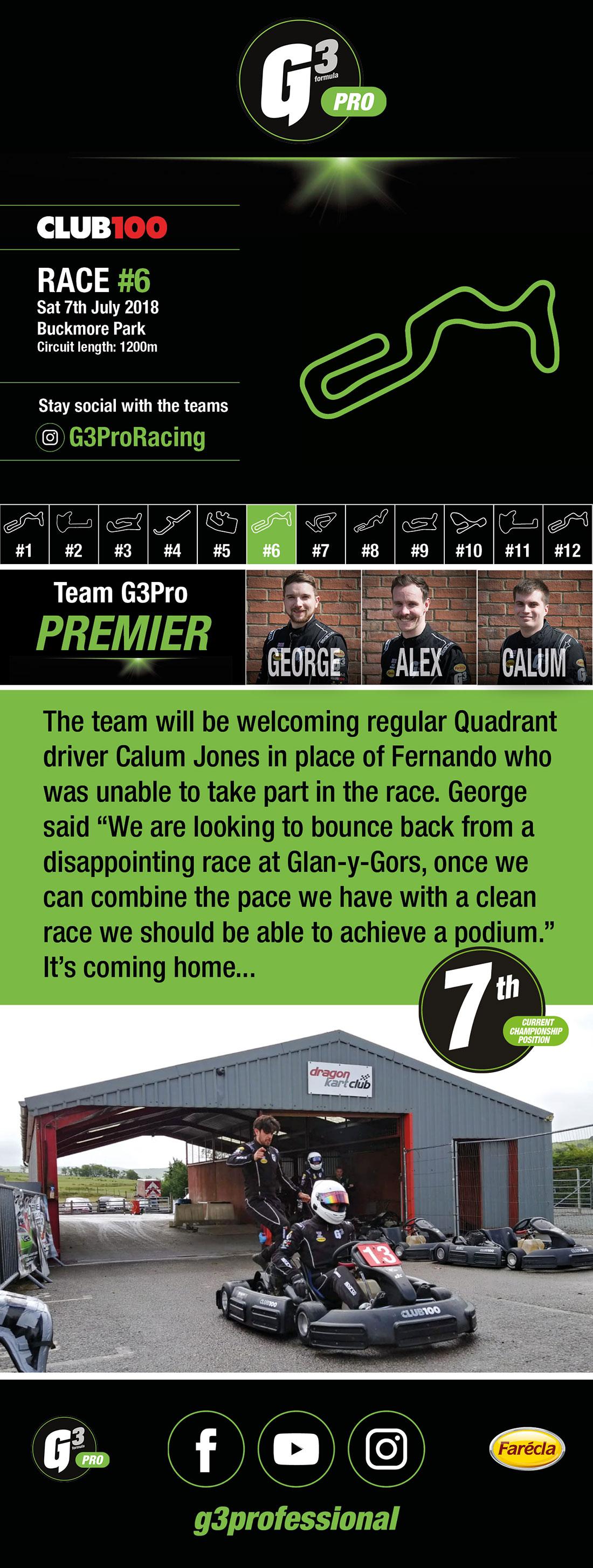 Team G3 Pro Premier- Club100 Round 6