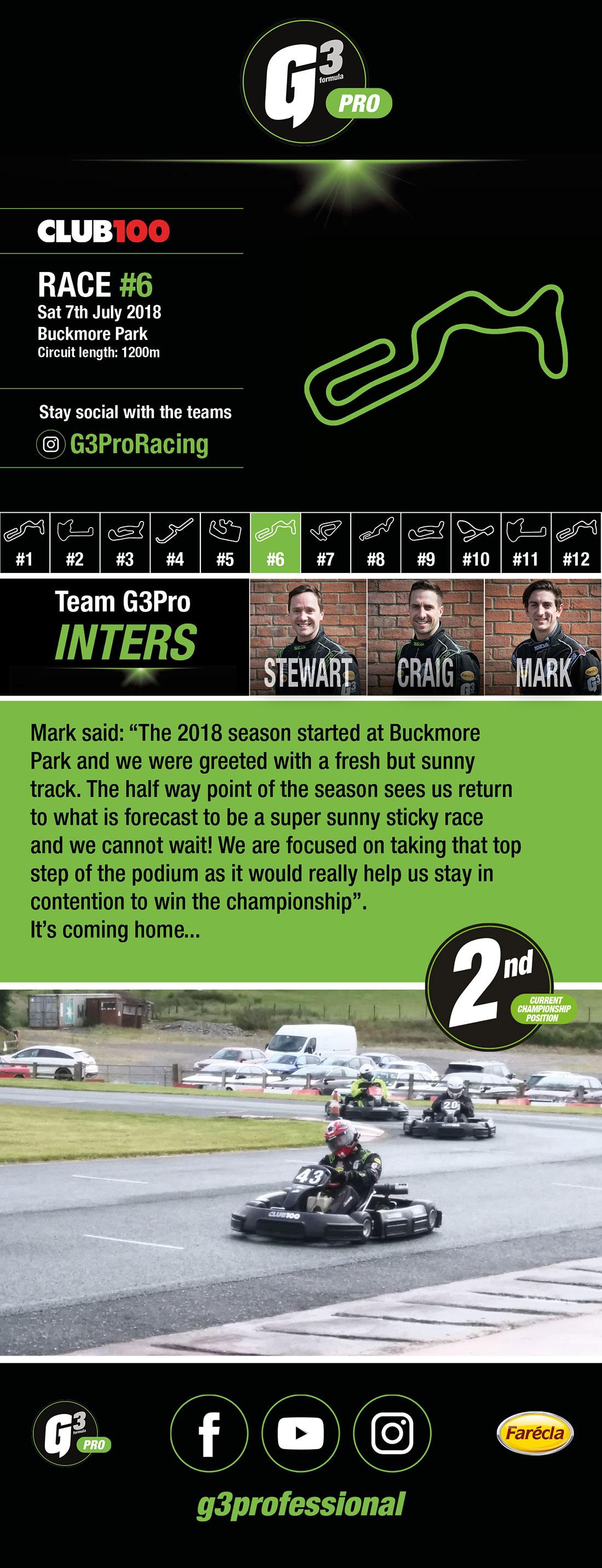 Team G3 Pro Inters - Club100 Round 6
