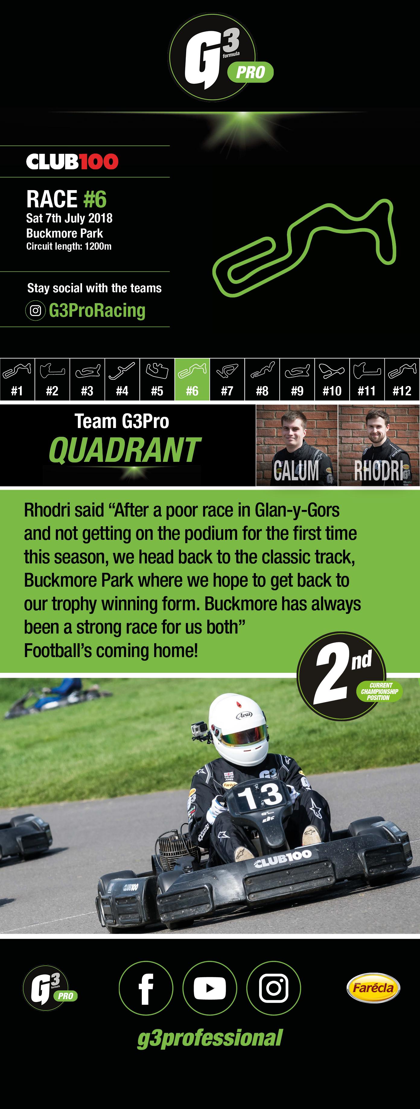 Team G3 Pro Quadrant - Club100 Round 6